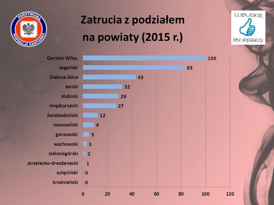 Zatrucia z podziałem na powiaty (2015 r.)