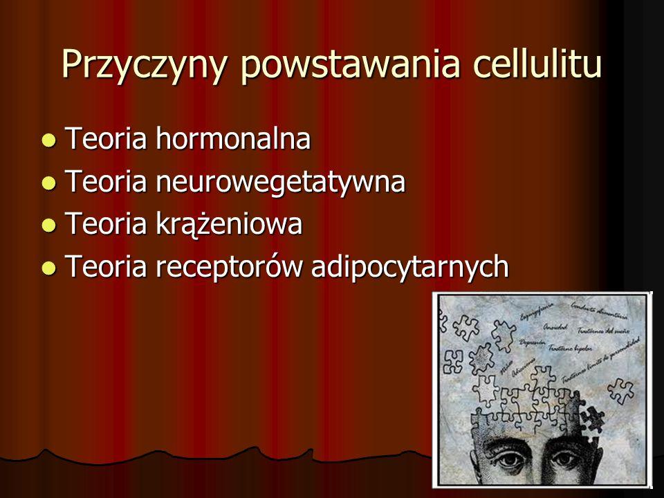 Przyczyny powstawania cellulitu Teoria hormonalna Teoria hormonalna Teoria neurowegetatywna Teoria neurowegetatywna Teoria krążeniowa Teoria krążeniow