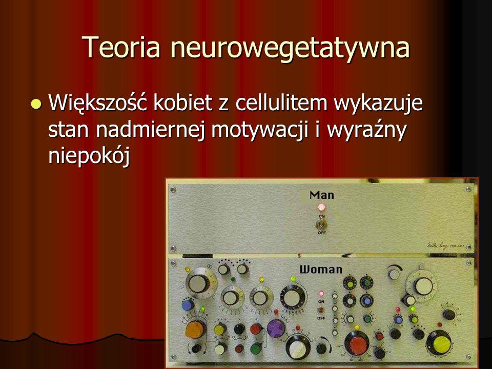 Teoria neurowegetatywna Większość kobiet z cellulitem wykazuje stan nadmiernej motywacji i wyraźny niepokój Większość kobiet z cellulitem wykazuje sta