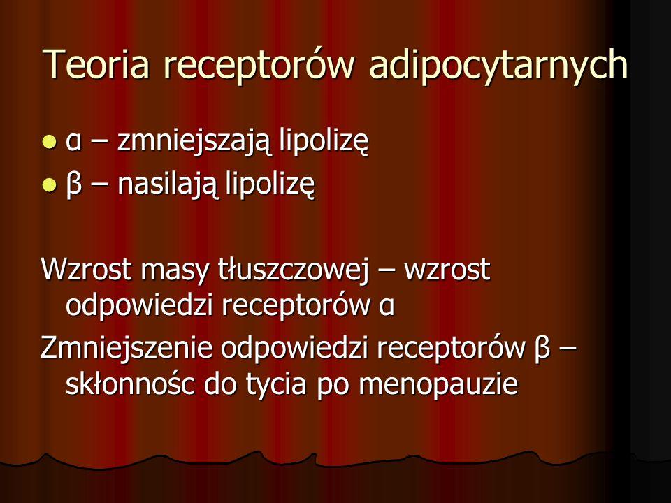 Teoria receptorów adipocytarnych α – zmniejszają lipolizę α – zmniejszają lipolizę β – nasilają lipolizę β – nasilają lipolizę Wzrost masy tłuszczowej