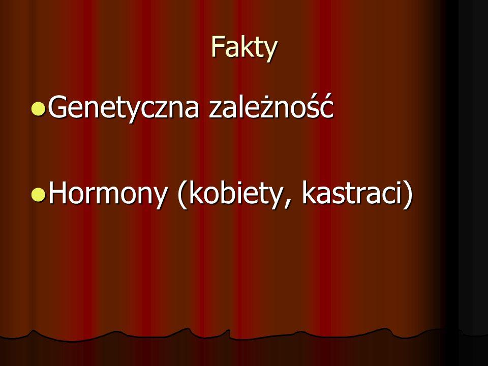 Fakty Genetyczna zależność Genetyczna zależność Hormony (kobiety, kastraci) Hormony (kobiety, kastraci)
