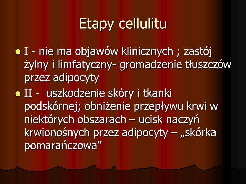 Etapy cellulitu I - nie ma objawów klinicznych ; zastój żylny i limfatyczny- gromadzenie tłuszczów przez adipocyty I - nie ma objawów klinicznych ; za