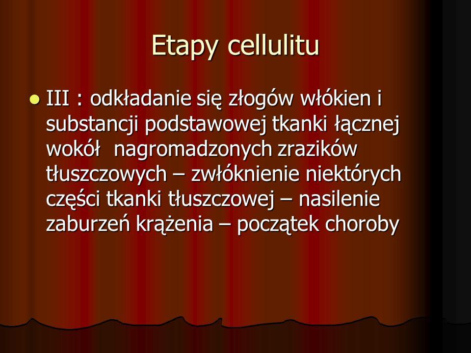 Etapy cellulitu III : odkładanie się złogów włókien i substancji podstawowej tkanki łącznej wokół nagromadzonych zrazików tłuszczowych – zwłóknienie n