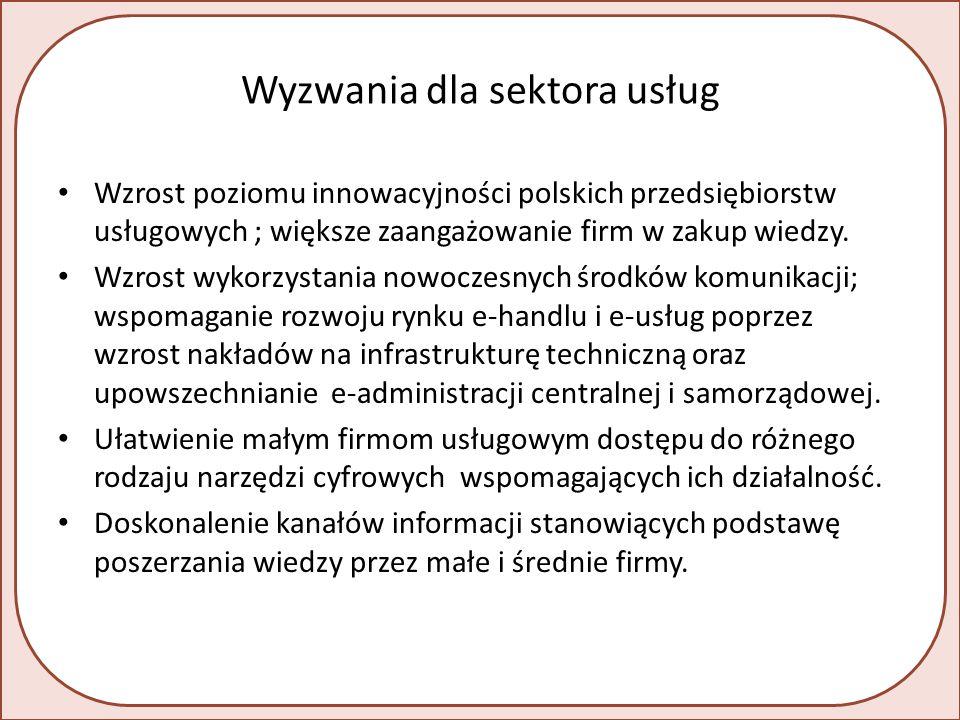 Wyzwania dla sektora usług Wzrost poziomu innowacyjności polskich przedsiębiorstw usługowych ; większe zaangażowanie firm w zakup wiedzy.