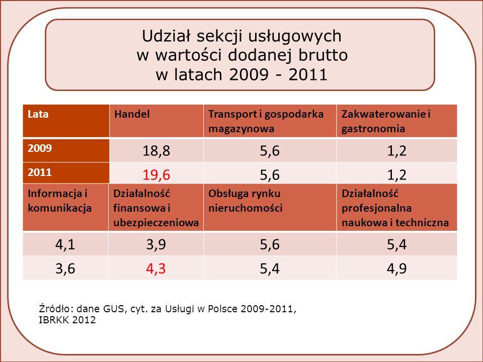LataTransport i łączność HandelDziałalność usługowa Nauka 20103,10,40,31,4 20113,10,3 1,6 Oświata i wychowanie Szkolnictwo wyższe Ochrona zdrowia InformatykaAdministracja publiczna 0,54,02,30,063,9 0,64,02,50,064,1 Struktura wydatków budżetu państwa wg działów w latach 2010 – 2011, w % Źródło: obliczenia własne na podstawie sprawozdania z wykonania budżetu państwa w roku 2010 i 2011