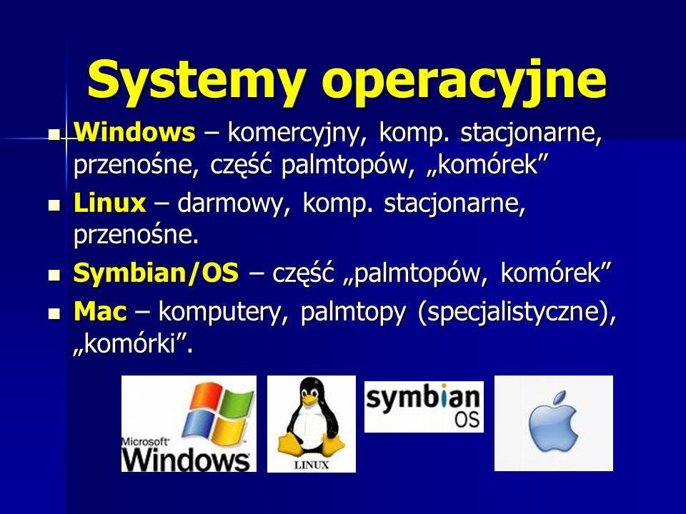 Strony internetowe www.wodr.poznan.pl www.wodr.poznan.pl www.wodr.poznan.pl www.cdr.pl www.cdr.pl www.cdr.pl www.arimr.gov.pl www.arimr.gov.pl www.arimr.gov.pl www.arr.gov.pl www.arr.gov.pl www.arr.gov.pl www.agroportal.agro.pl www.agroportal.agro.pl www.agroportal.agro.pl www.minrol.gov.pl www.minrol.gov.pl www.minrol.gov.pl www.anr.gov.pl www.anr.gov.pl