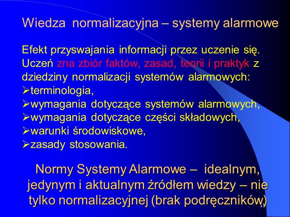 11 Wiedza normalizacyjna – systemy alarmowe Normy Systemy Alarmowe – idealnym, jedynym i aktualnym źródłem wiedzy – nie tylko normalizacyjnej (brak podręczników) Efekt przyswajania informacji przez uczenie się.