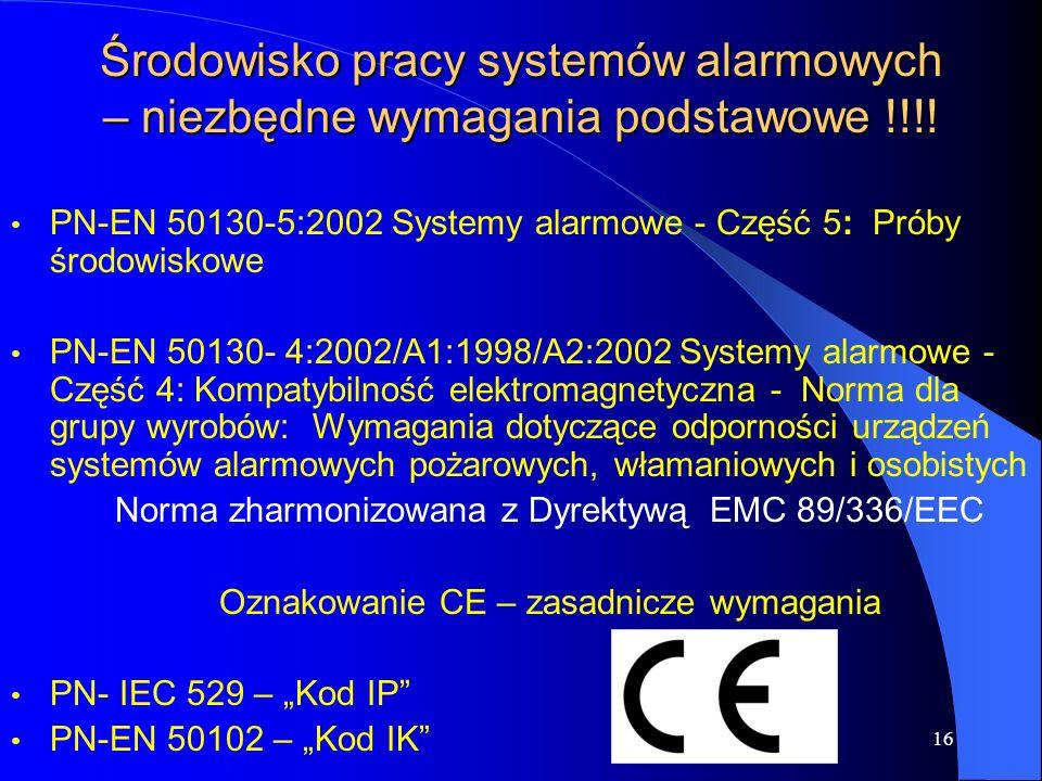 16 Środowisko pracy systemów alarmowych – niezbędne wymagania podstawowe !!!.