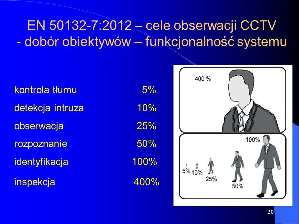 20 EN 50132-7:2012 – cele obserwacji CCTV - dobór obiektywów – funkcjonalność systemu kontrola tłumu 5% detekcja intruza 10% obserwacja 25% rozpoznanie 50% identyfikacja 100% inspekcja 400%