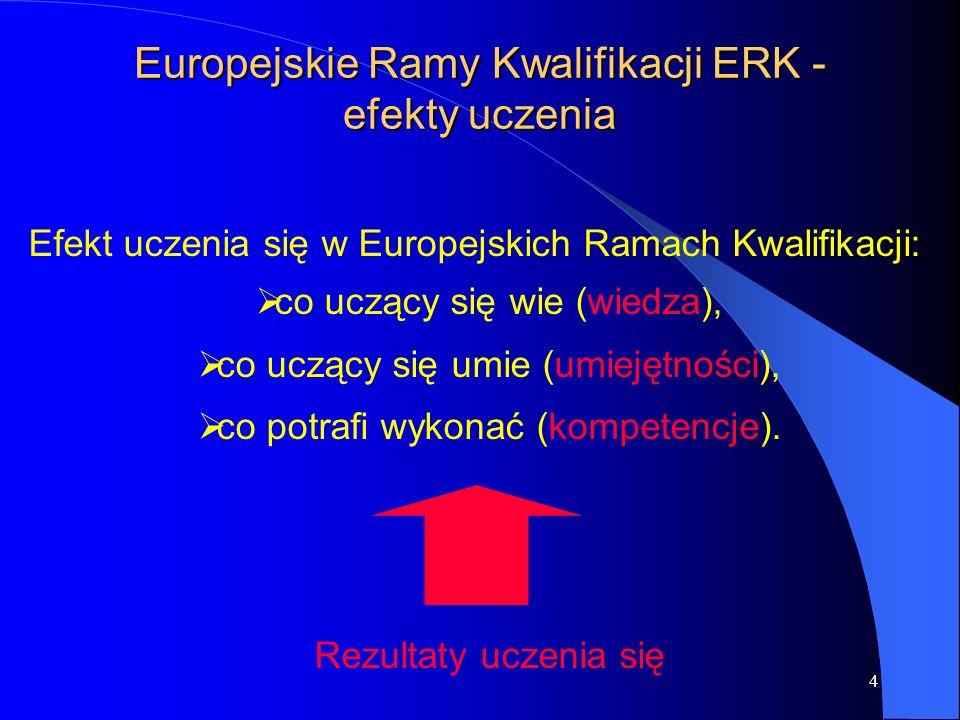 4 Europejskie Ramy Kwalifikacji ERK - efekty uczenia Efekt uczenia się w Europejskich Ramach Kwalifikacji:  co uczący się wie (wiedza),  co uczący się umie (umiejętności),  co potrafi wykonać (kompetencje).