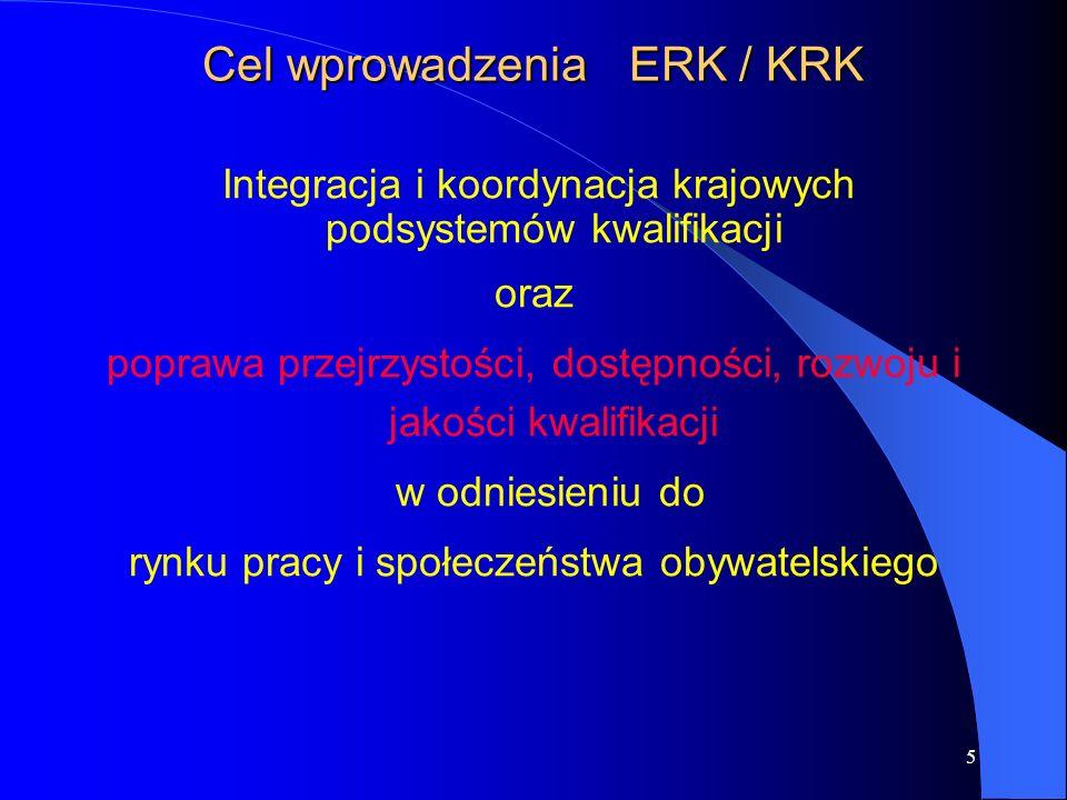 5 Cel wprowadzenia ERK / KRK Integracja i koordynacja krajowych podsystemów kwalifikacji oraz poprawa przejrzystości, dostępności, rozwoju i jakości kwalifikacji w odniesieniu do rynku pracy i społeczeństwa obywatelskiego