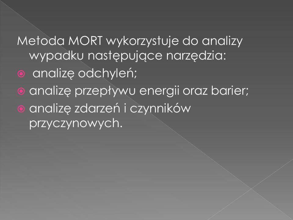 Metoda MORT wykorzystuje do analizy wypadku następujące narzędzia:  analizę odchyleń;  analizę przepływu energii oraz barier;  analizę zdarzeń i cz