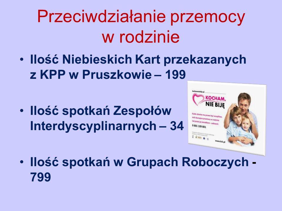 Przeciwdziałanie przemocy w rodzinie Ilość Niebieskich Kart przekazanych z KPP w Pruszkowie – 199 Ilość spotkań Zespołów Interdyscyplinarnych – 34 Ilo