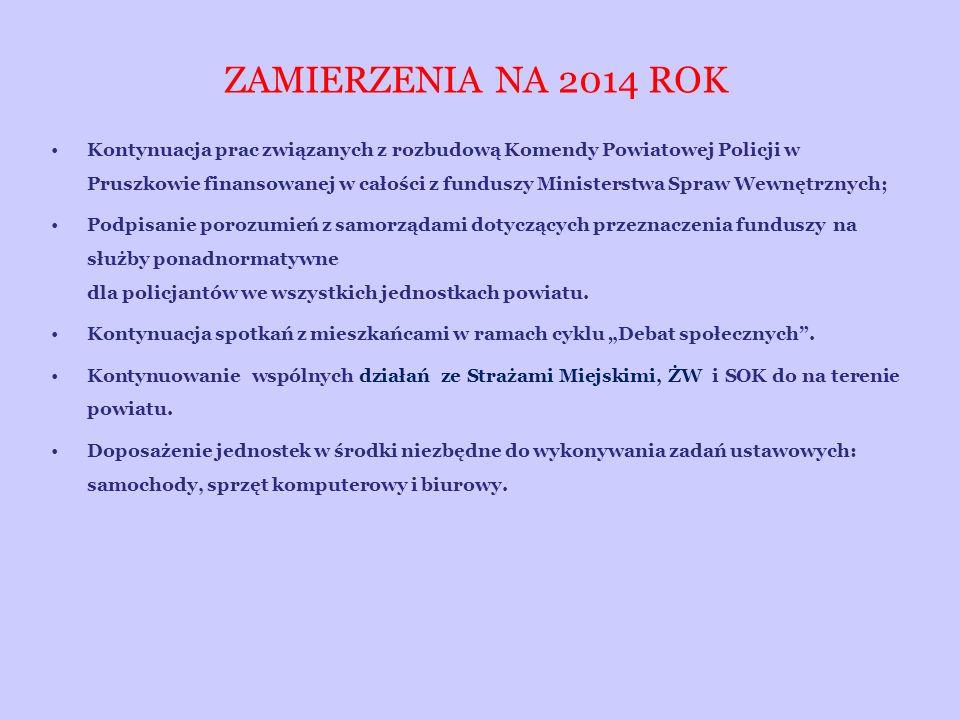 ZAMIERZENIA NA 2014 ROK Kontynuacja prac związanych z rozbudową Komendy Powiatowej Policji w Pruszkowie finansowanej w całości z funduszy Ministerstwa