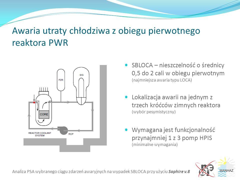 Analiza PSA wybranego ciągu zdarzeń awaryjnych na wypadek SBLOCA przy użyciu Saphire v.8 Awaria utraty chłodziwa z obiegu pierwotnego reaktora PWR SBLOCA – nieszczelność o średnicy 0,5 do 2 cali w obiegu pierwotnym (najmniejsza awaria typu LOCA) Lokalizacja awarii na jednym z trzech króćców zimnych reaktora (wybór pesymistyczny) Wymagana jest funkcjonalność przynajmniej 1 z 3 pomp HPIS (minimalne wymagania)