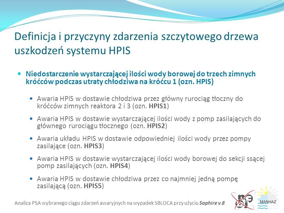 Analiza PSA wybranego ciągu zdarzeń awaryjnych na wypadek SBLOCA przy użyciu Saphire v.8 Definicja i przyczyny zdarzenia szczytowego drzewa uszkodzeń