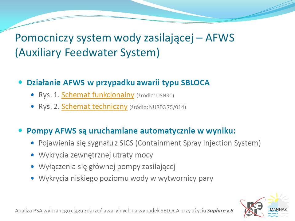 Analiza PSA wybranego ciągu zdarzeń awaryjnych na wypadek SBLOCA przy użyciu Saphire v.8 Pomocniczy system wody zasilającej – AFWS (Auxiliary Feedwater System) Działanie AFWS w przypadku awarii typu SBLOCA Rys.