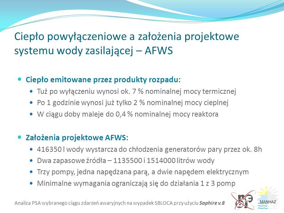 Analiza PSA wybranego ciągu zdarzeń awaryjnych na wypadek SBLOCA przy użyciu Saphire v.8 Ciepło powyłączeniowe a założenia projektowe systemu wody zas