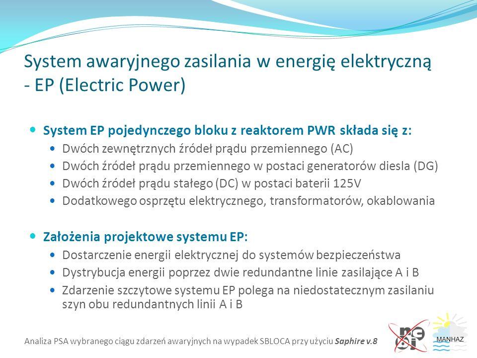 Analiza PSA wybranego ciągu zdarzeń awaryjnych na wypadek SBLOCA przy użyciu Saphire v.8 System awaryjnego zasilania w energię elektryczną - EP (Electric Power) System EP pojedynczego bloku z reaktorem PWR składa się z: Dwóch zewnętrznych źródeł prądu przemiennego (AC) Dwóch źródeł prądu przemiennego w postaci generatorów diesla (DG) Dwóch źródeł prądu stałego (DC) w postaci baterii 125V Dodatkowego osprzętu elektrycznego, transformatorów, okablowania Założenia projektowe systemu EP: Dostarczenie energii elektrycznej do systemów bezpieczeństwa Dystrybucja energii poprzez dwie redundantne linie zasilające A i B Zdarzenie szczytowe systemu EP polega na niedostatecznym zasilaniu szyn obu redundantnych linii A i B