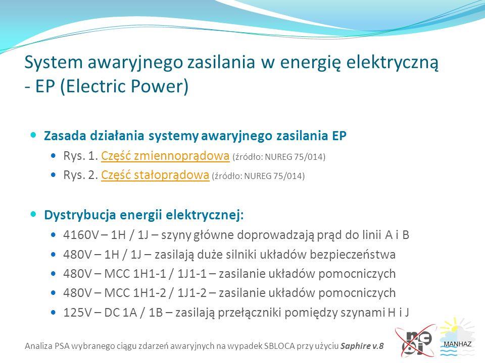 Analiza PSA wybranego ciągu zdarzeń awaryjnych na wypadek SBLOCA przy użyciu Saphire v.8 System awaryjnego zasilania w energię elektryczną - EP (Electric Power) Zasada działania systemy awaryjnego zasilania EP Rys.