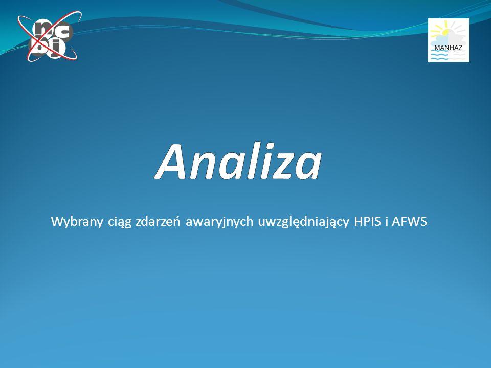 Wybrany ciąg zdarzeń awaryjnych uwzględniający HPIS i AFWS
