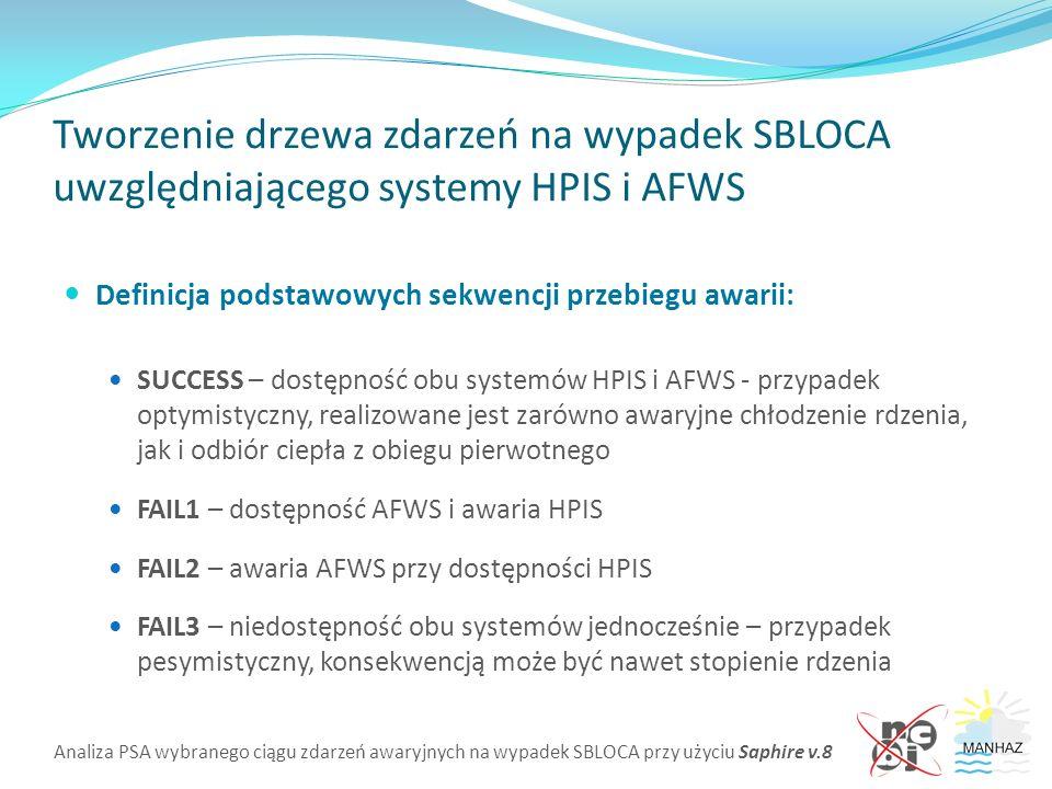 Analiza PSA wybranego ciągu zdarzeń awaryjnych na wypadek SBLOCA przy użyciu Saphire v.8 Tworzenie drzewa zdarzeń na wypadek SBLOCA uwzględniającego systemy HPIS i AFWS Definicja podstawowych sekwencji przebiegu awarii: SUCCESS – dostępność obu systemów HPIS i AFWS - przypadek optymistyczny, realizowane jest zarówno awaryjne chłodzenie rdzenia, jak i odbiór ciepła z obiegu pierwotnego FAIL1 – dostępność AFWS i awaria HPIS FAIL2 – awaria AFWS przy dostępności HPIS FAIL3 – niedostępność obu systemów jednocześnie – przypadek pesymistyczny, konsekwencją może być nawet stopienie rdzenia