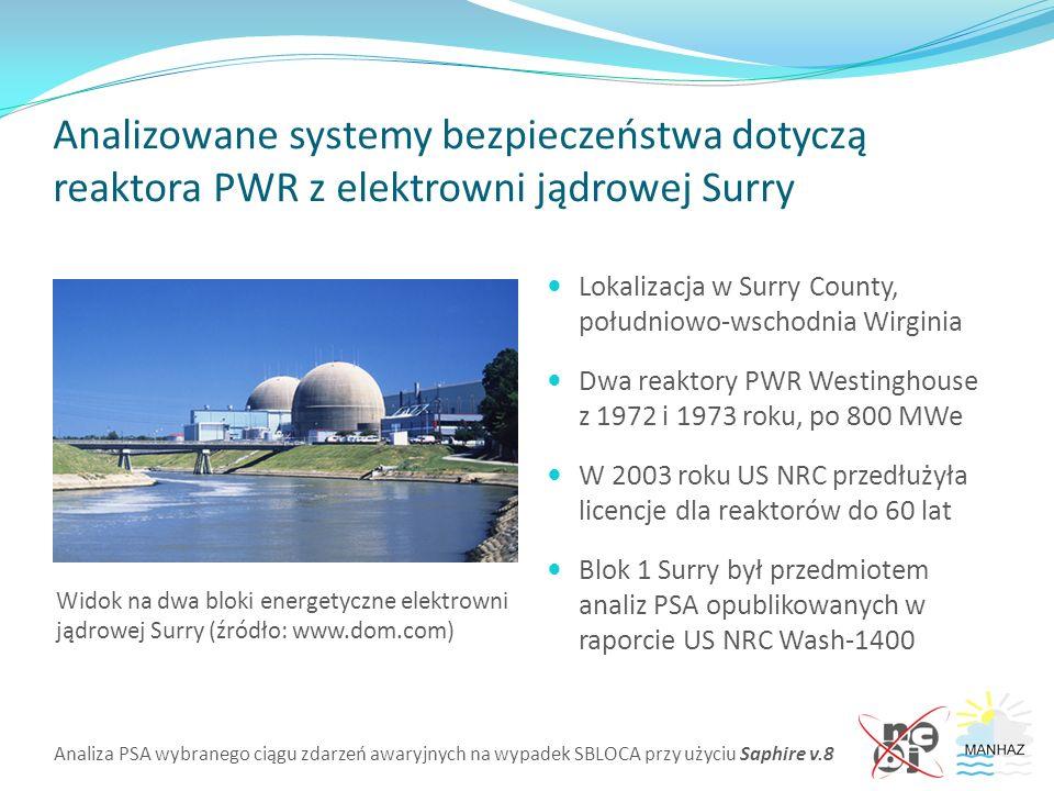 Analiza PSA wybranego ciągu zdarzeń awaryjnych na wypadek SBLOCA przy użyciu Saphire v.8 Analizowane systemy bezpieczeństwa dotyczą reaktora PWR z elektrowni jądrowej Surry Lokalizacja w Surry County, południowo-wschodnia Wirginia Dwa reaktory PWR Westinghouse z 1972 i 1973 roku, po 800 MWe W 2003 roku US NRC przedłużyła licencje dla reaktorów do 60 lat Blok 1 Surry był przedmiotem analiz PSA opublikowanych w raporcie US NRC Wash-1400 Widok na dwa bloki energetyczne elektrowni jądrowej Surry (źródło: www.dom.com)