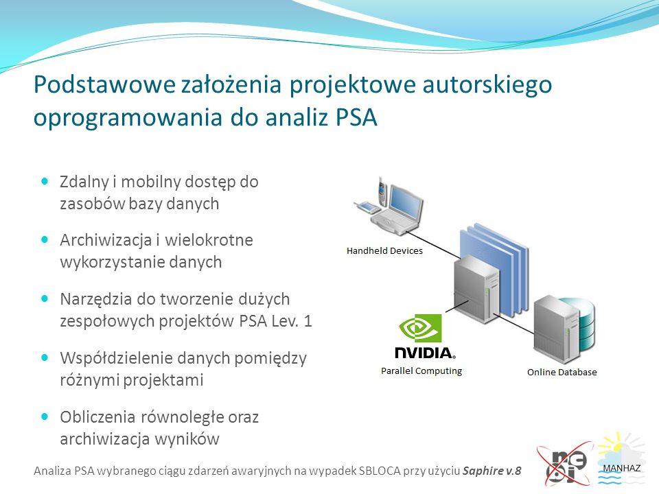Analiza PSA wybranego ciągu zdarzeń awaryjnych na wypadek SBLOCA przy użyciu Saphire v.8 Podstawowe założenia projektowe autorskiego oprogramowania do