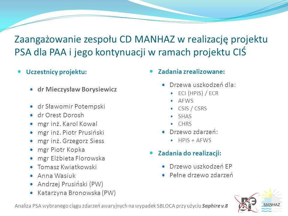 Analiza PSA wybranego ciągu zdarzeń awaryjnych na wypadek SBLOCA przy użyciu Saphire v.8 Zaangażowanie zespołu CD MANHAZ w realizację projektu PSA dla
