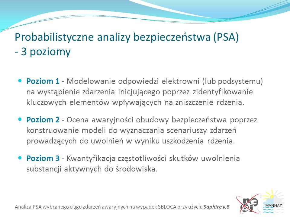 Analiza PSA wybranego ciągu zdarzeń awaryjnych na wypadek SBLOCA przy użyciu Saphire v.8 Probabilistyczne analizy bezpieczeństwa (PSA) - 3 poziomy Poziom 1 - Modelowanie odpowiedzi elektrowni (lub podsystemu) na wystąpienie zdarzenia inicjującego poprzez zidentyfikowanie kluczowych elementów wpływających na zniszczenie rdzenia.