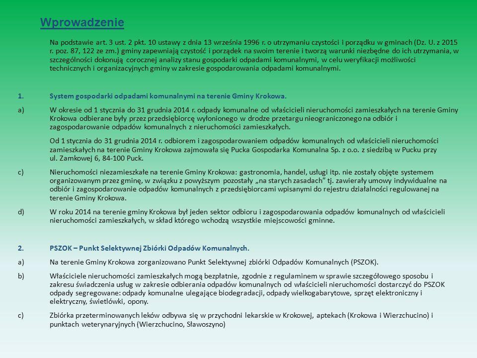 Wprowadzenie Na podstawie art. 3 ust. 2 pkt. 10 ustawy z dnia 13 września 1996 r.