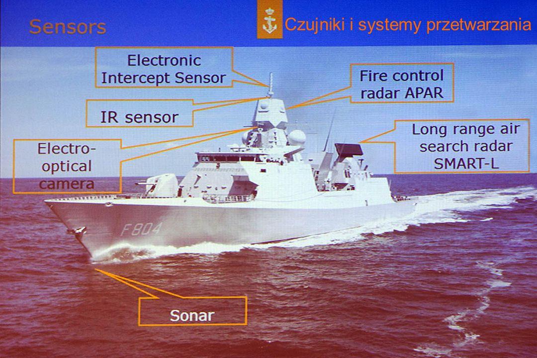 Wyposażenie elektroniczne: - sonar kadłubowy - radar nawigacyjny Thales Scout - uniwersalny radar dozoru dalekiego zasięgu SMART-L, - radar kierowania ogniem pocisków rakietowych APAR, - system nadzoru i śledzenia celów w podczerwieni IRST, - głowice optoelektroniczne kierowania ogniem Mirador, - system walki radioelektronicznej Thomson Racal Sabre.