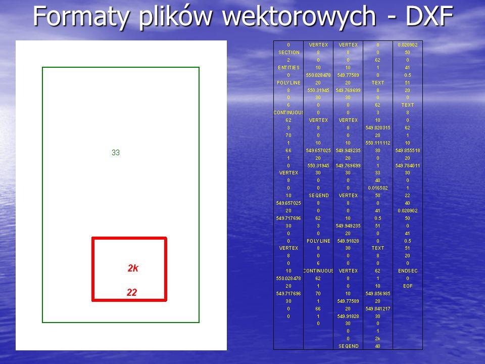 Formaty plików wektorowych - DXF