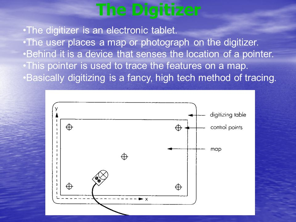 Map must be high quality Map must be clean Must have lines 0.1mm wide or greater In the Scanning Process Range of issues such as contrast, brightness, and resolution must be sorted out in the scanning process Too little brightness = non-recognition of some features.