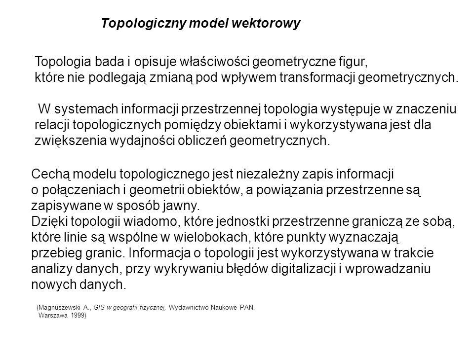Topologiczny model wektorowy Topologia bada i opisuje właściwości geometryczne figur, które nie podlegają zmianą pod wpływem transformacji geometryczn