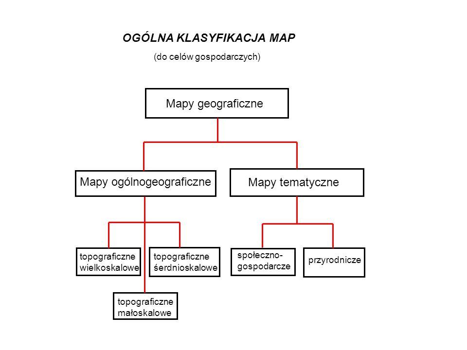 Mapy geograficzne Mapy ogólnogeograficzne Mapy tematyczne topograficzne wielkoskalowe topograficzne śerdnioskalowe społeczno- gospodarcze przyrodnicze
