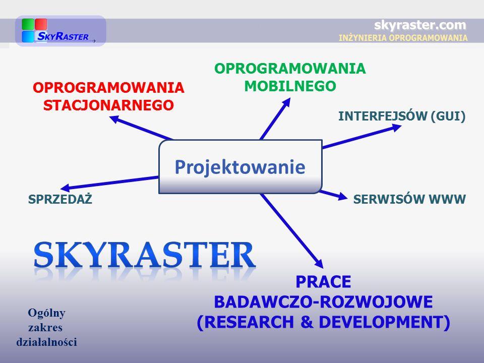 PRACE BADAWCZO-ROZWOJOWE (RESEARCH & DEVELOPMENT) SPRZEDAŻ OPROGRAMOWANIA STACJONARNEGO SERWISÓW WWW INTERFEJSÓW (GUI) OPROGRAMOWANIA MOBILNEGO Ogólny zakres działalności Projektowanie
