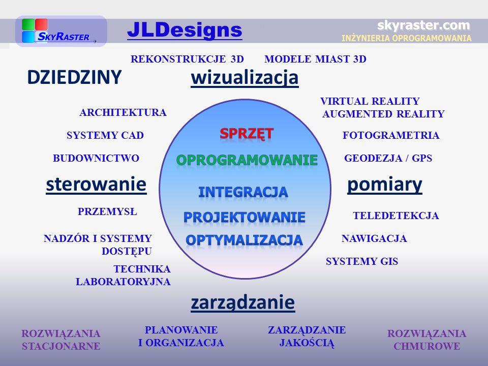 DZIEDZINY sterowaniepomiary wizualizacja zarządzanie VIRTUAL REALITY AUGMENTED REALITY GEODEZJA / GPS FOTOGRAMETRIA TELEDETEKCJA SYSTEMY GIS REKONSTRUKCJE 3DMODELE MIAST 3D BUDOWNICTWO ARCHITEKTURA TECHNIKA LABORATORYJNA PLANOWANIE I ORGANIZACJA ZARZĄDZANIE JAKOŚCIĄ PRZEMYSŁ NADZÓR I SYSTEMY DOSTĘPU SYSTEMY CAD NAWIGACJA JLDesigns ROZWIĄZANIA STACJONARNE ROZWIĄZANIA CHMUROWE