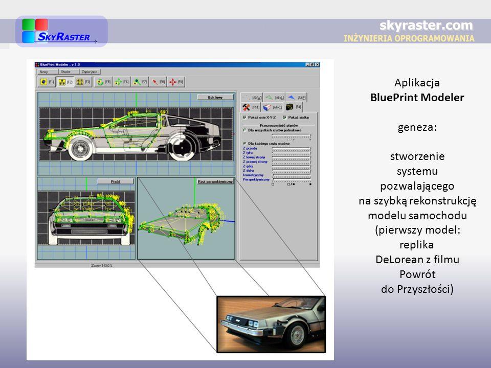 Lens Distortion Correction Module Badania Lata 2003-2005 Praca w ADB 2005-2006 FastCheck++ Korekcja zniekształceń obrazu System zarządzania jakością dla działu QA (WWW,PHP,SQL)