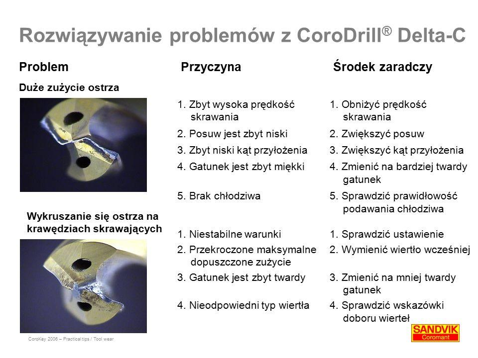 Rozwiązywanie problemów z CoroDrill ® Delta-C Problem Przyczyna Środek zaradczy Duże zużycie ostrza 1.