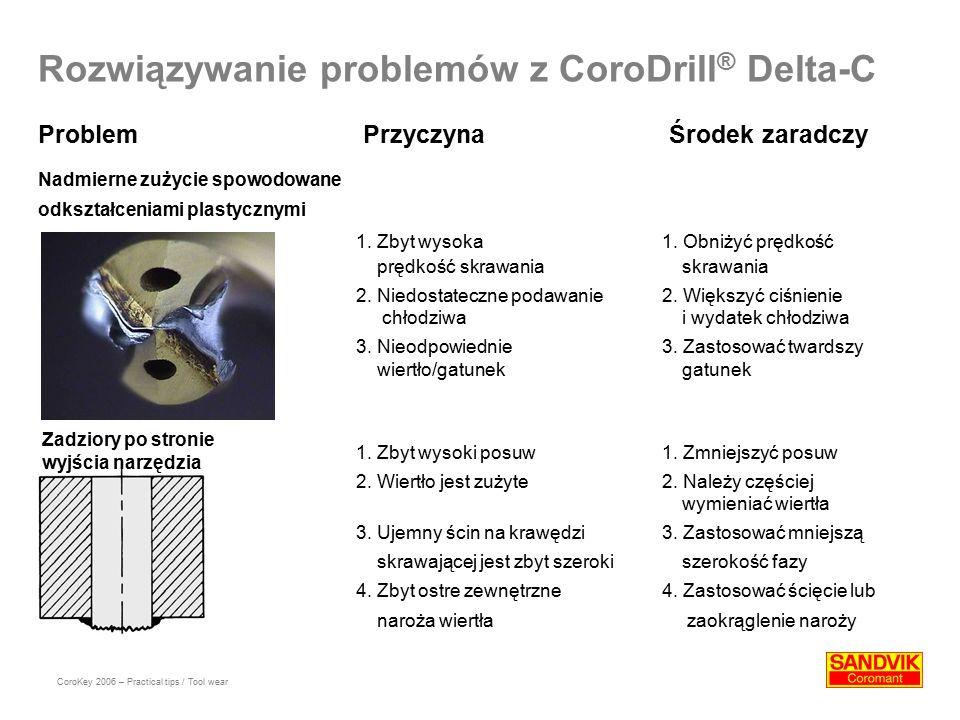 Rozwiązywanie problemów z CoroDrill ® Delta-C Problem Przyczyna Środek zaradczy Nadmierne zużycie spowodowane odkształceniami plastycznymi 1.