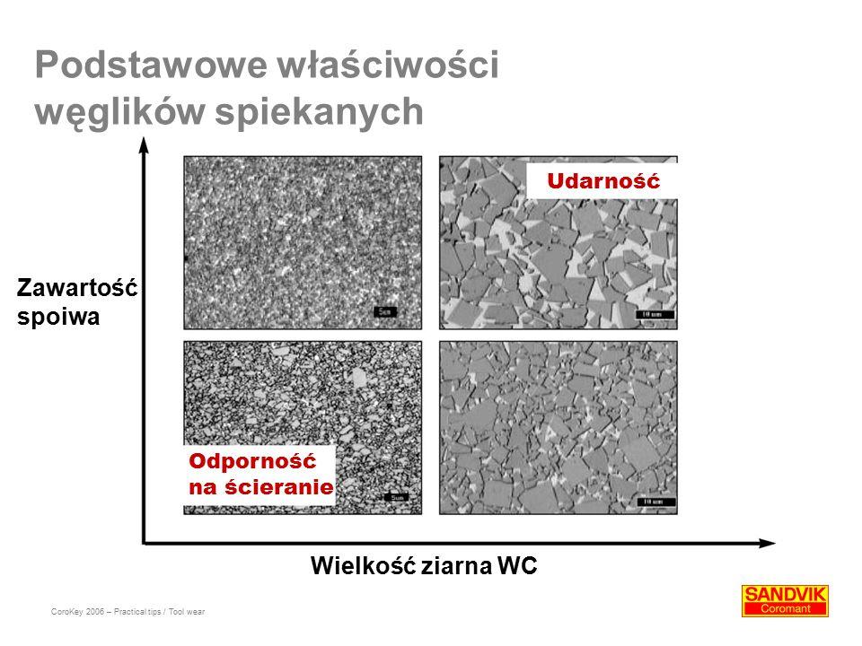 Podstawowe właściwości węglików spiekanych Zawartość spoiwa Wielkość ziarna WC Udarność Odporność na ścieranie CoroKey 2006 – Practical tips / Tool wear
