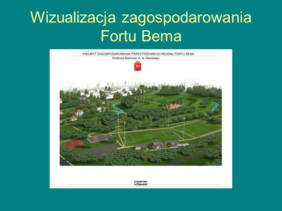 Wizualizacja zagospodarowania Fortu Bema