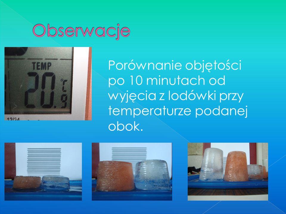Porównanie objętości po 10 minutach od wyjęcia z lodówki przy temperaturze podanej obok.
