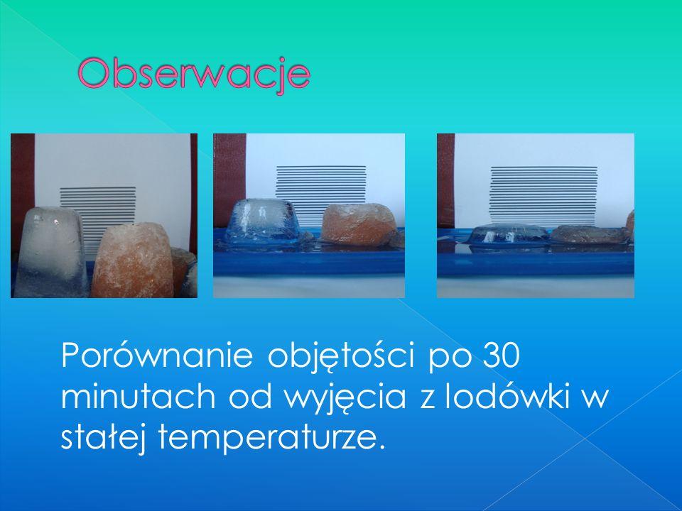 Porównanie objętości po 30 minutach od wyjęcia z lodówki w stałej temperaturze.