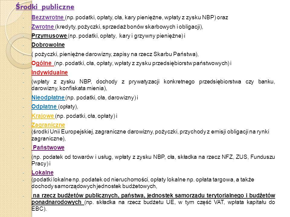 Środki publiczne - Bezzwrotne (np.