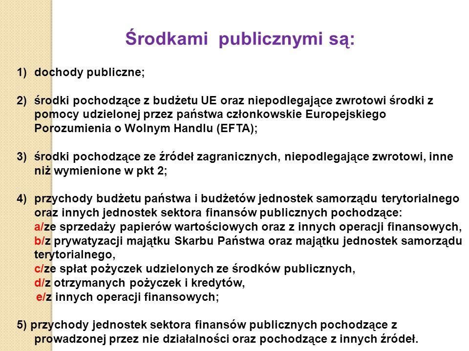 Środkami publicznymi są: 1)dochody publiczne; 2)środki pochodzące z budżetu UE oraz niepodlegające zwrotowi środki z pomocy udzielonej przez państwa członkowskie Europejskiego Porozumienia o Wolnym Handlu (EFTA); 3)środki pochodzące ze źródeł zagranicznych, niepodlegające zwrotowi, inne niż wymienione w pkt 2; 4)przychody budżetu państwa i budżetów jednostek samorządu terytorialnego oraz innych jednostek sektora finansów publicznych pochodzące: a/ze sprzedaży papierów wartościowych oraz z innych operacji finansowych, b/z prywatyzacji majątku Skarbu Państwa oraz majątku jednostek samorządu terytorialnego, c/ze spłat pożyczek udzielonych ze środków publicznych, d/z otrzymanych pożyczek i kredytów, e/z innych operacji finansowych; 5) przychody jednostek sektora finansów publicznych pochodzące z prowadzonej przez nie działalności oraz pochodzące z innych źródeł.