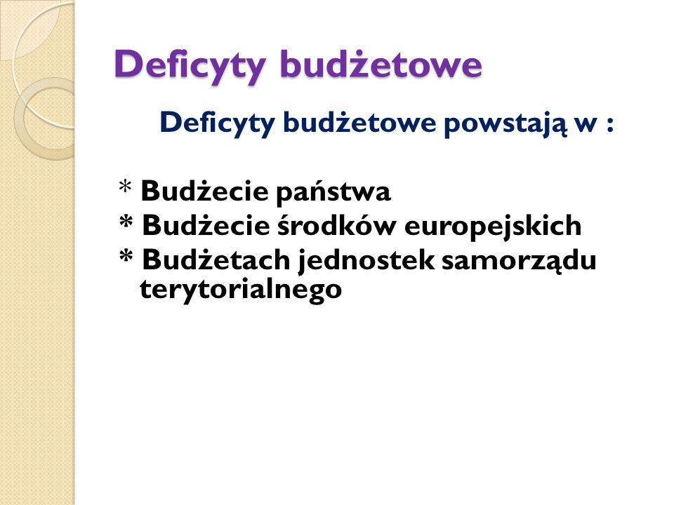 Deficyty budżetowe Deficyty budżetowe powstają w : * Budżecie państwa * Budżecie środków europejskich * Budżetach jednostek samorządu terytorialnego