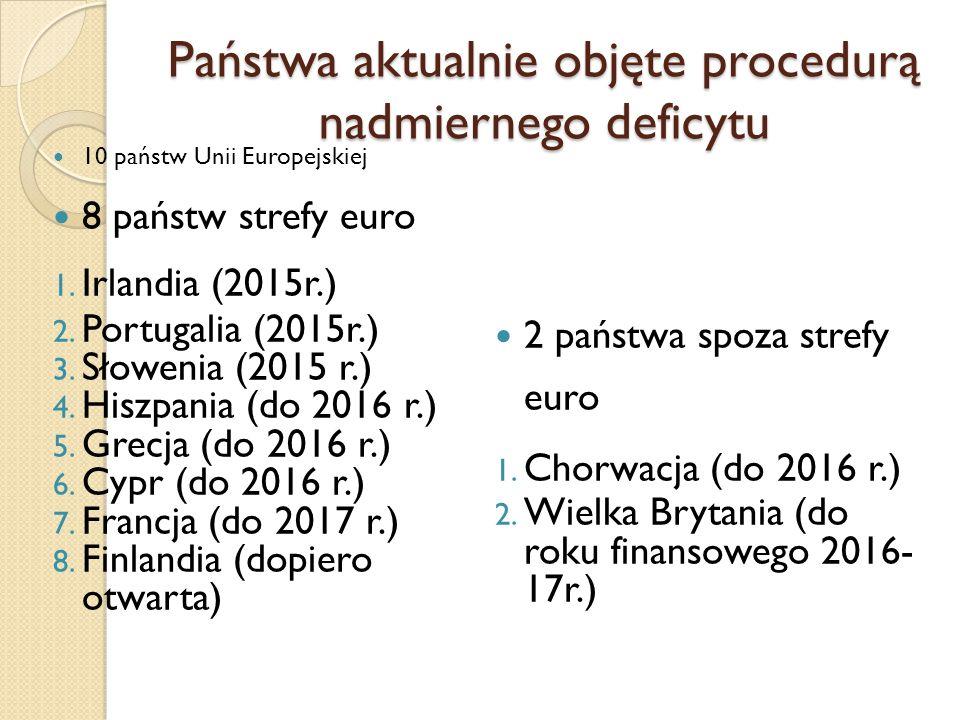 Państwa aktualnie objęte procedurą nadmiernego deficytu 10 państw Unii Europejskiej 8 państw strefy euro 1.