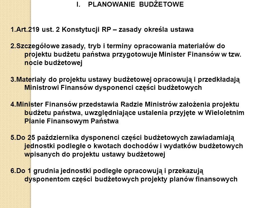I. PLANOWANIE BUDŻETOWE 1.Art.219 ust.